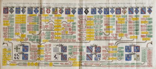 HENRY ABRAHAM CHATELAIN (1648-1743)Árbol genealógico de la