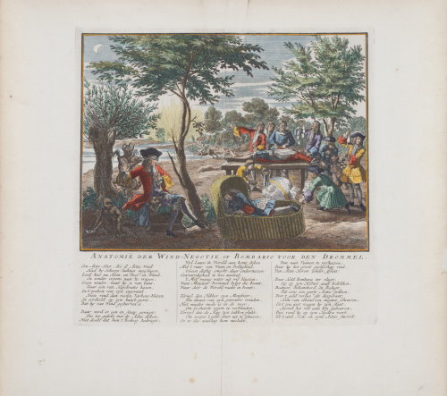 "ANÓNIMO (Escuela holandesa, siglo XVIII)""Anatomie der Wind"